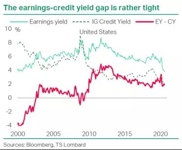 美联储退出货币宽松政策的可能性有多大?