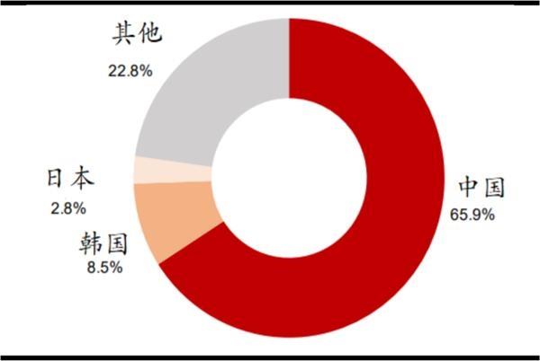 招银国际:科技股仍反复 板块轮动持续