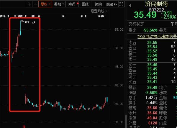 嘉美包装股价4个交易日跌去四成 多家上市公司股价出现类似现象