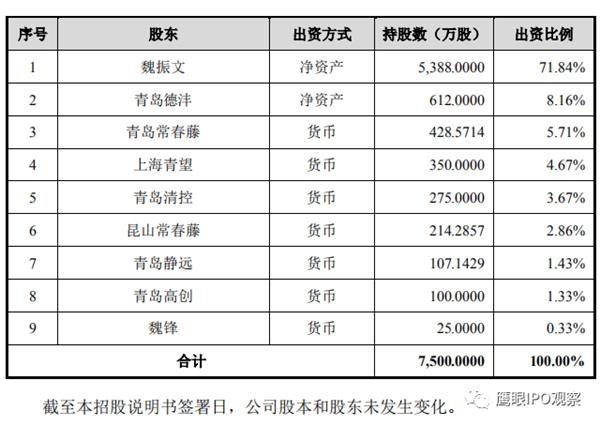 """德固特股东借账户买股是否违法?魏峰与""""常春藤""""系有何关联?"""