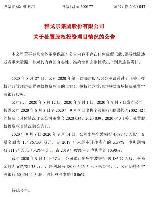 雅戈尔:近期减持宁波银行4687.47万股 获利4.33亿元