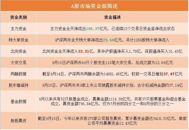"A股资金面日报:两游资席位抄底""杀猪盘""标的 营业部最青睐个股曝光"