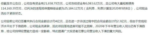 """创业板首批ST股今日""""戴帽"""" 竟有一只大涨11.05% 凭什么? 第5张"""