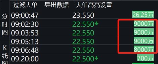 """套现近80亿!小米市值站上5000亿 """"二当家""""却开始""""出货""""了 第4张"""