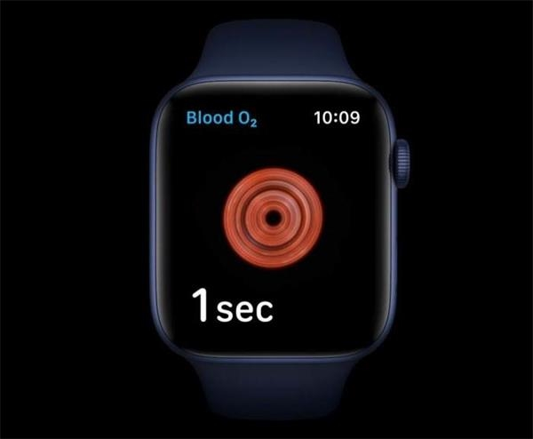 券 apple watch 定期