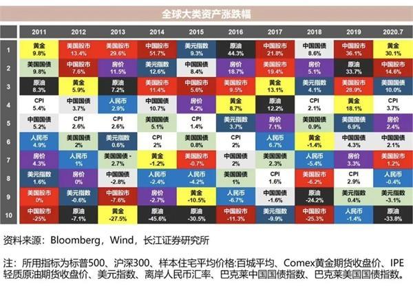 """中泰证券资管:投资高手为什么甘于""""平庸""""的收益率"""