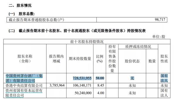茅台集团历史首次!150亿元公司债要来了 募资用途包括大手笔收购