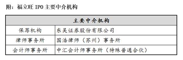 福立旺:高业绩支撑存疑 多数据凸显潜在经营风险