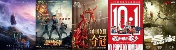 《夺冠》率先开球 国庆档哪些影视公司值得期待?