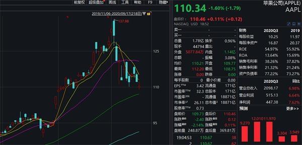 """《【万和城登陆注册】""""四巫日""""来袭 小摩警告:美股可能迎来大规模抛售!》"""