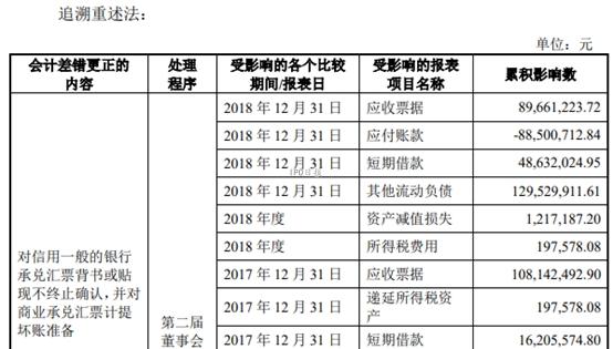"""《【鹿鼎娱乐注册官网】海优新材""""粗心""""又爱""""赌""""》"""