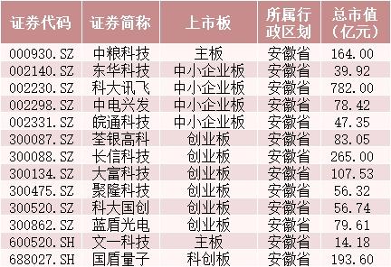 """《【华宇公司】又要""""炒地图""""?一天新增3个自贸区 概念股在此》"""