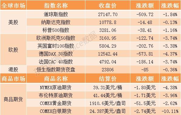 《【鹿鼎在线平台】港股早知道:华住集团香港IPO每股发行价297港元 将于9月22日上市》