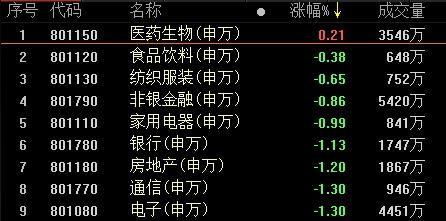 《【超越平台网】复盘29涨停股:医疗器械涨停潮 双良节能5连板》