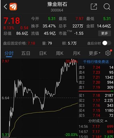 《【超越网上平台】稀缺的抗跌股名单 业绩最猛预增39倍!冷门股走势力压大白马》