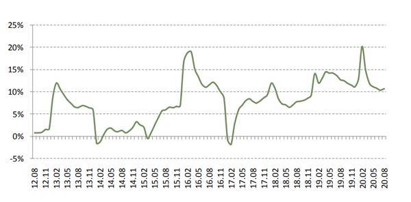 为何三四线城市房价涨幅比北上广还高 这几个城市涨幅最大