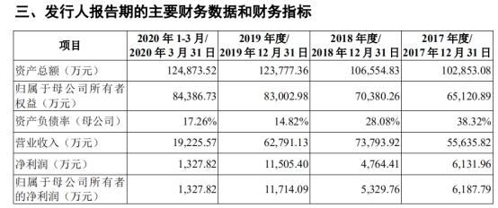 """罗振宇要来创业板!""""思维帝国""""3年赚2亿 知识付费第一股之争反超吴晓波?"""