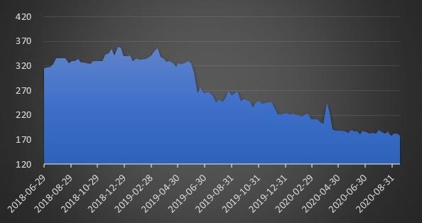 江西银行排行榜坏账表现最差 不良贷款率飙升