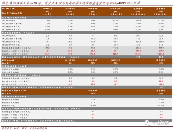 中金策略:QFII/RQFII新规发布 进一步利好A股市场