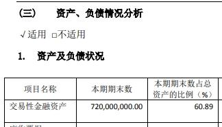 《【恒达在线娱乐】新时代信托又坑A股?7.2亿理财突现危机 资金使用方竟连续两年营收为0》