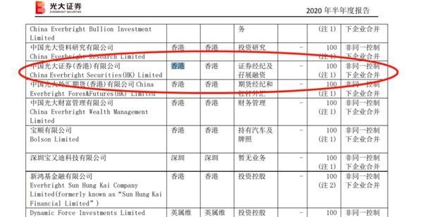 《【恒达娱乐公司】未经授权这家券商竟擅动客户证券 背后真相如何?香港证监会罚单已至》
