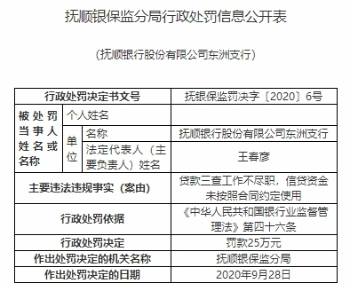 抚顺银行东洲支行违法遭罚 信贷资金未按合同约定使用