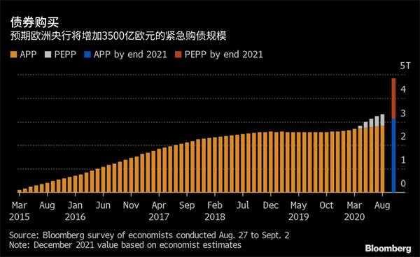 欧洲央行维持三大利率不变 符合市场预期