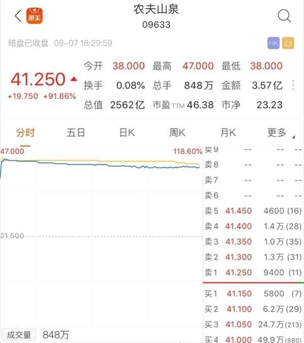 中国新首富诞生 超越马云马化腾!