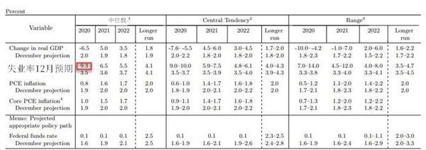 """《【万和城注册地址】鲍威尔噤声期前再次强调 低利率将""""延续多年""""》"""