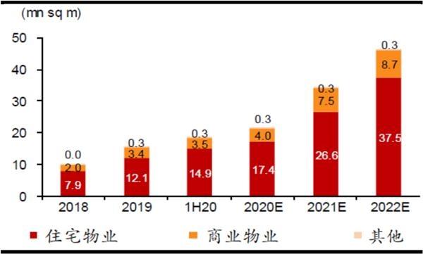 招银国际:科技股未止跌 内银内险上涨