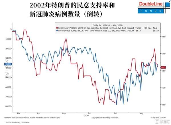"""""""新债王""""冈拉克最新发言三大要点:股市、经济、大选"""