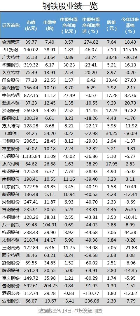 这个板块接力创业板低价股?3只1元股涨停 后市还有哪些机会?