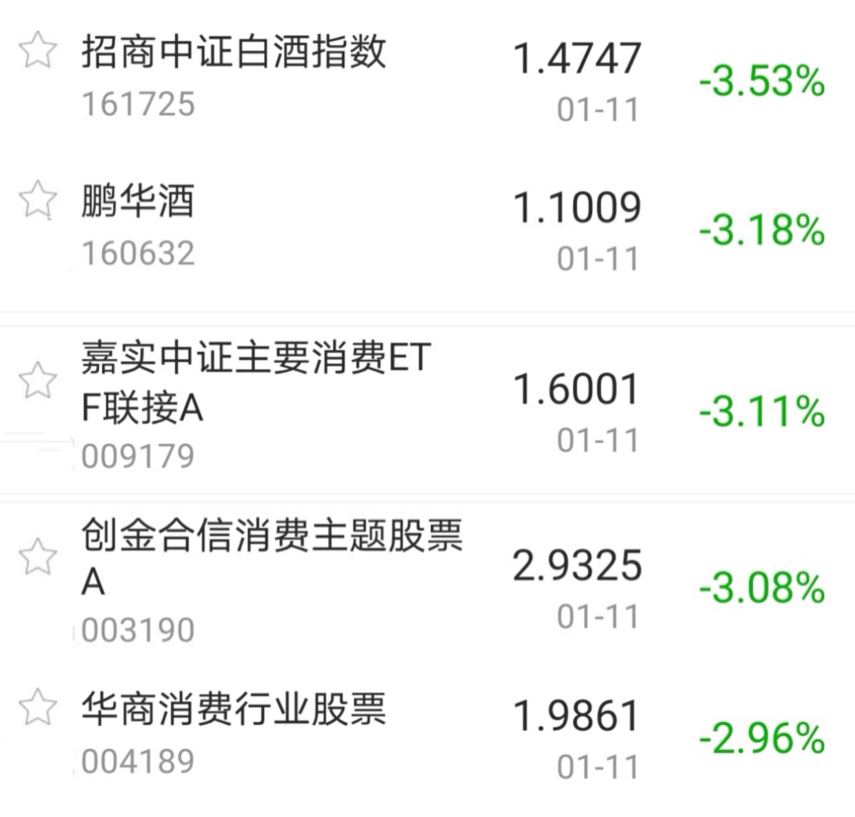 【今日盘点】创业板指跌近2%,科技主题基金逆势上涨;A股放量跳水,是上车机会吗?