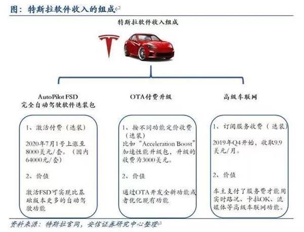"""特斯拉、蔚来开启新年""""双响炮"""" 新能源车市2021年还有更大惊喜?"""