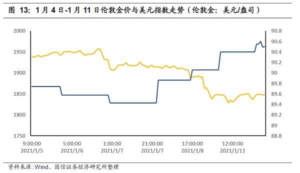 《【恒煊娱乐主管】国信宏观固收董德志:经济危机中的美元、美债与黄金》