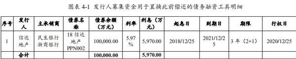 信达地产:成功发行9亿元中期票据