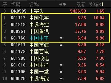 """""""领兵""""7天飙升32%。""""中文前缀""""霸屏能持续多久?李大霄火线发出了声音"""