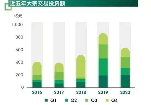 《【无极2代理平台】租户少了买家却多了 北京写字楼市场冷暖不一》