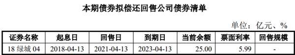 绿城集团:成功发行25亿元公司债,票面利率3.92%