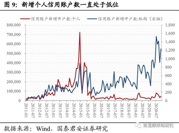 国君策略:A股史上第一次蓝筹股泡沫-图9