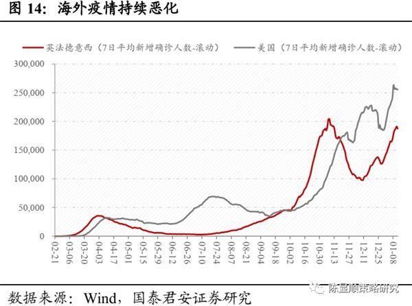 国君策略:A股史上第一次蓝筹股泡沫-图14