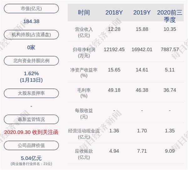 广播电视计量:关于中国证监会批准股票非公开发行申请的公告
