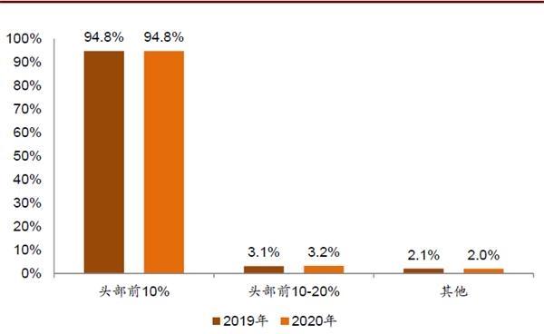 《【无极2娱乐注册】全球ETF市场:不惧波动 乘风破浪》