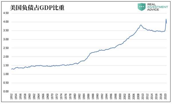 《【无极2app注册】通胀上升到底谁最受益?》