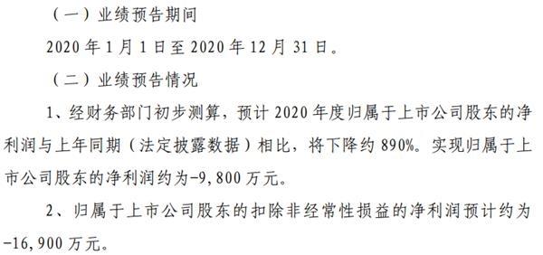 《【无极2娱乐平台注册】2021年第一妖股来了!》