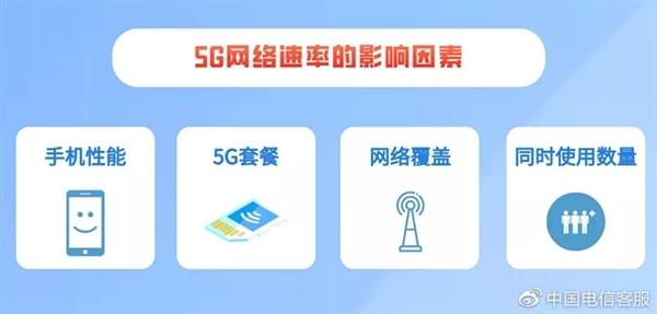 运营商推广5G之后4G变慢是被限速了?中国电信辟谣:放心用