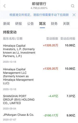 """传奇大赦40亿建仓国有银行芒格""""认证""""他是巴菲特在中国"""