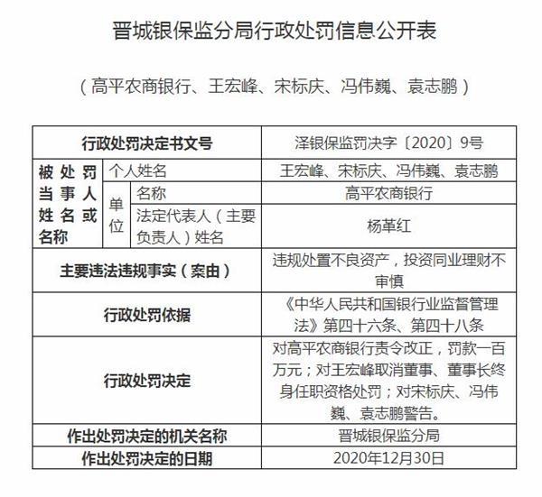 高平农村商业银行因非法处置不良资产被罚款100万元