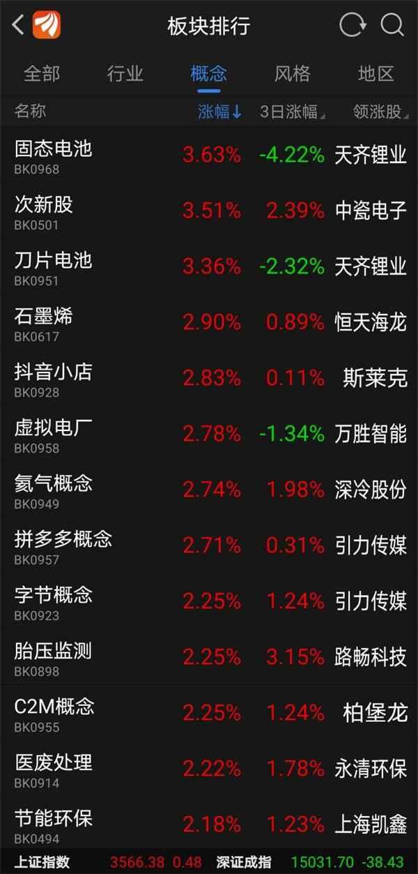 13只股票有涨停!该机构表示,这个部门是养牛的沃土