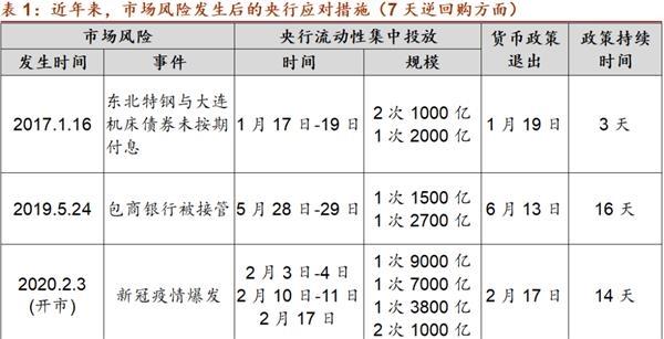 """招商宏观谢宣亚:央行""""量地""""分级操作的政策意图及市场启示"""